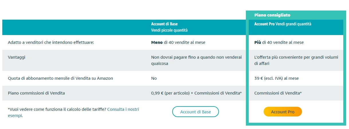 Costo Account Venditore Amazon Seller Central