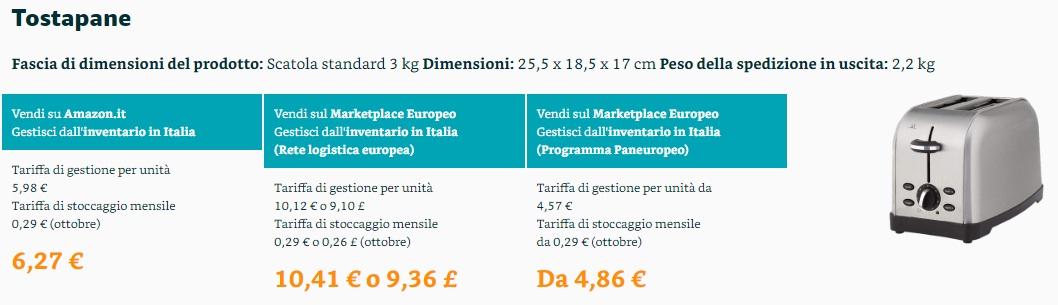 Quanto costa vendere su Amazon esempio tostapane