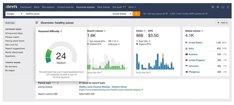 Gli strumenti per capire cosa vendere su Amazon - Ahrefs
